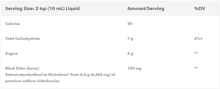 Nature's Way Original Sambucus Syrup 8 oz Supplement Facts