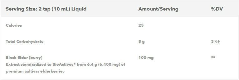Nature's Way Sambucus Sugar-Free Syrup 8 oz Supplement Facts